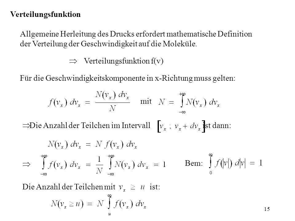 Verteilungsfunktion Allgemeine Herleitung des Drucks erfordert mathematische Definition der Verteilung der Geschwindigkeit auf die Moleküle. Verteilun