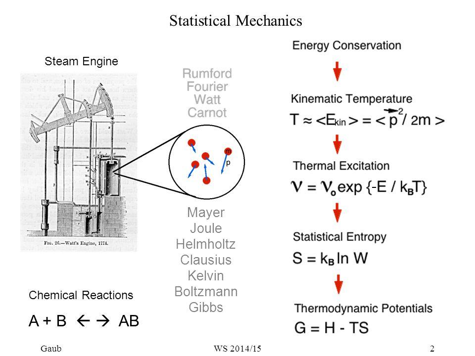Statistical Mechanics Steam Engine Chemical Reactions A + B   AB Mayer Joule Helmholtz Clausius Kelvin Boltzmann Gibbs Gaub2WS 2014/15