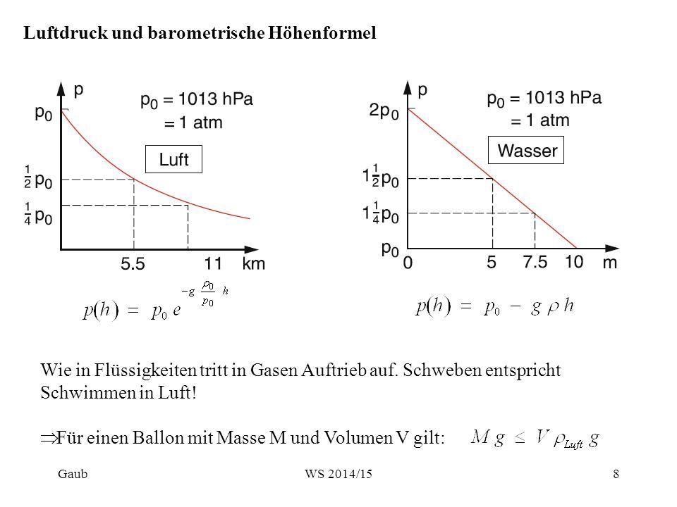 Luftdruck und barometrische Höhenformel  Für einen Ballon mit Masse M und Volumen V gilt: Wie in Flüssigkeiten tritt in Gasen Auftrieb auf. Schweben