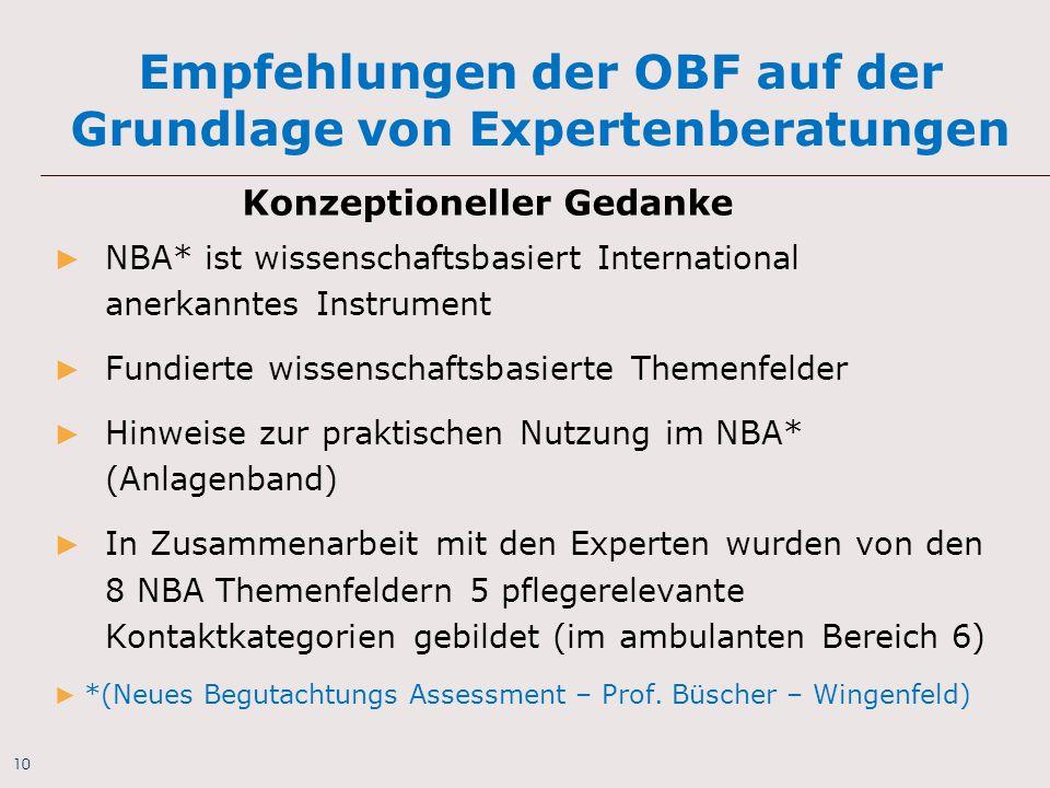 10 ► NBA* ist wissenschaftsbasiert International anerkanntes Instrument ► Fundierte wissenschaftsbasierte Themenfelder ► Hinweise zur praktischen Nutz