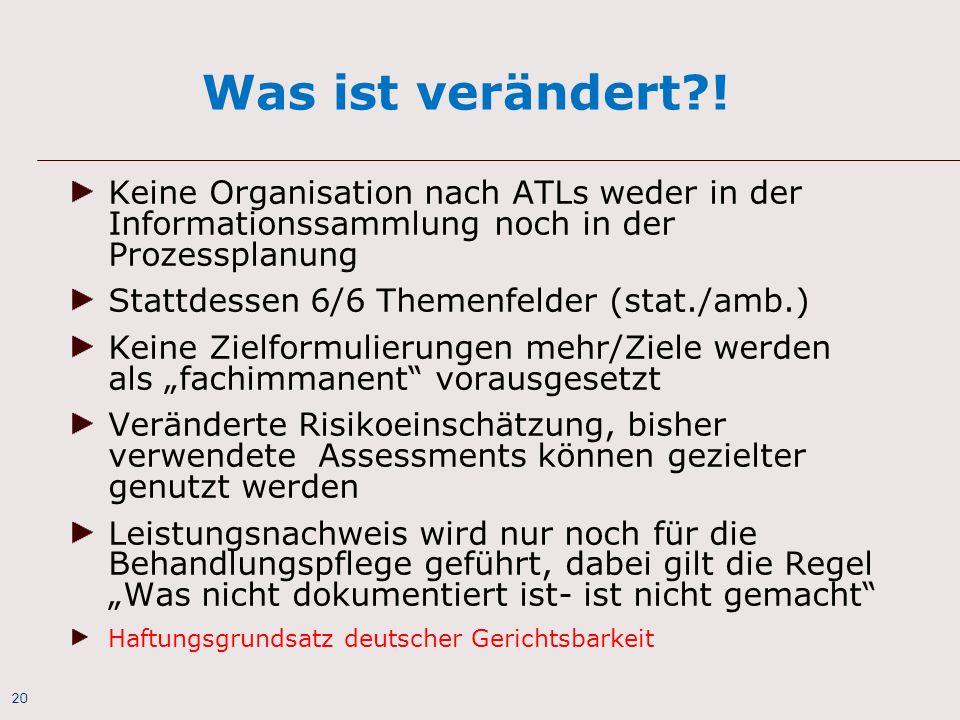 20 Was ist verändert?! Keine Organisation nach ATLs weder in der Informationssammlung noch in der Prozessplanung Stattdessen 6/6 Themenfelder (stat./a