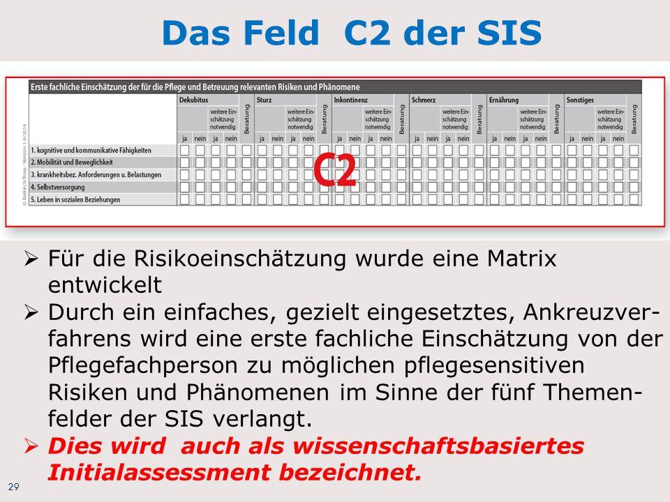 29 Das Feld C2 der SIS  Für die Risikoeinschätzung wurde eine Matrix entwickelt  Durch ein einfaches, gezielt eingesetztes, Ankreuzver- fahrens wird