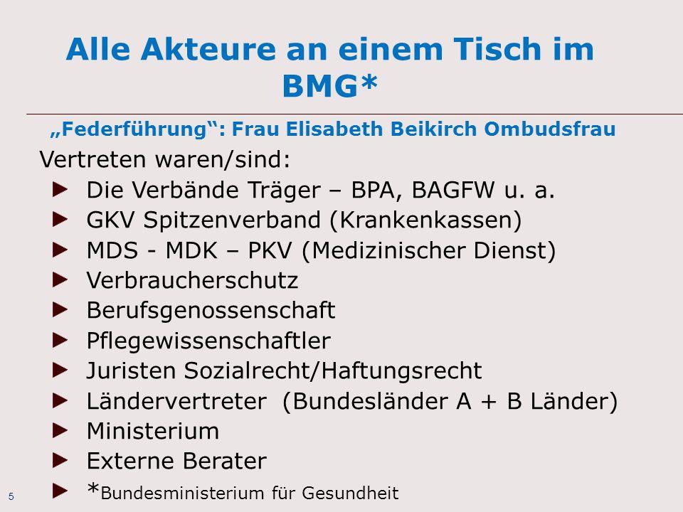 """5 Alle Akteure an einem Tisch im BMG* """"Federführung"""": Frau Elisabeth Beikirch Ombudsfrau Vertreten waren/sind: Die Verbände Träger – BPA, BAGFW u. a."""