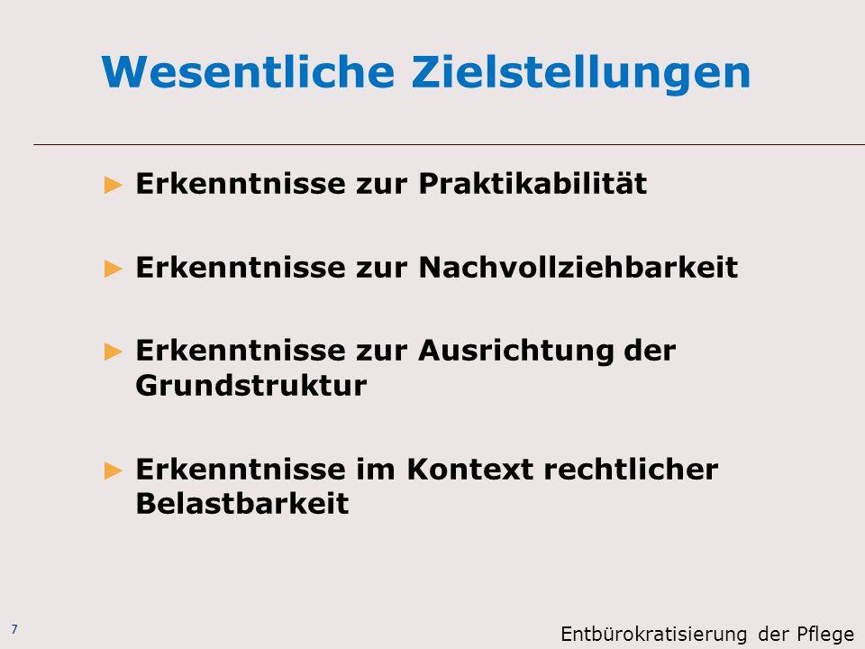 38 Element 4 Die Evaluation Erfolgt in fachlich angemessenen Abständen, z.