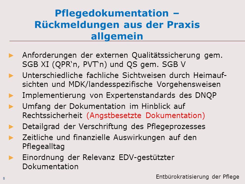 8 ► Anforderungen der externen Qualitätssicherung gem. SGB XI (QPR'n, PVT'n) und QS gem. SGB V ► Unterschiedliche fachliche Sichtweisen durch Heimauf-