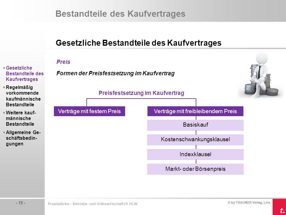 © by TRAUNER Verlag, Linz - 13 - Praxisblicke – Betriebs- und Volkswirtschaft I/II HLW Bestandteile des Kaufvertrages Gesetzliche Bestandteile des Kau