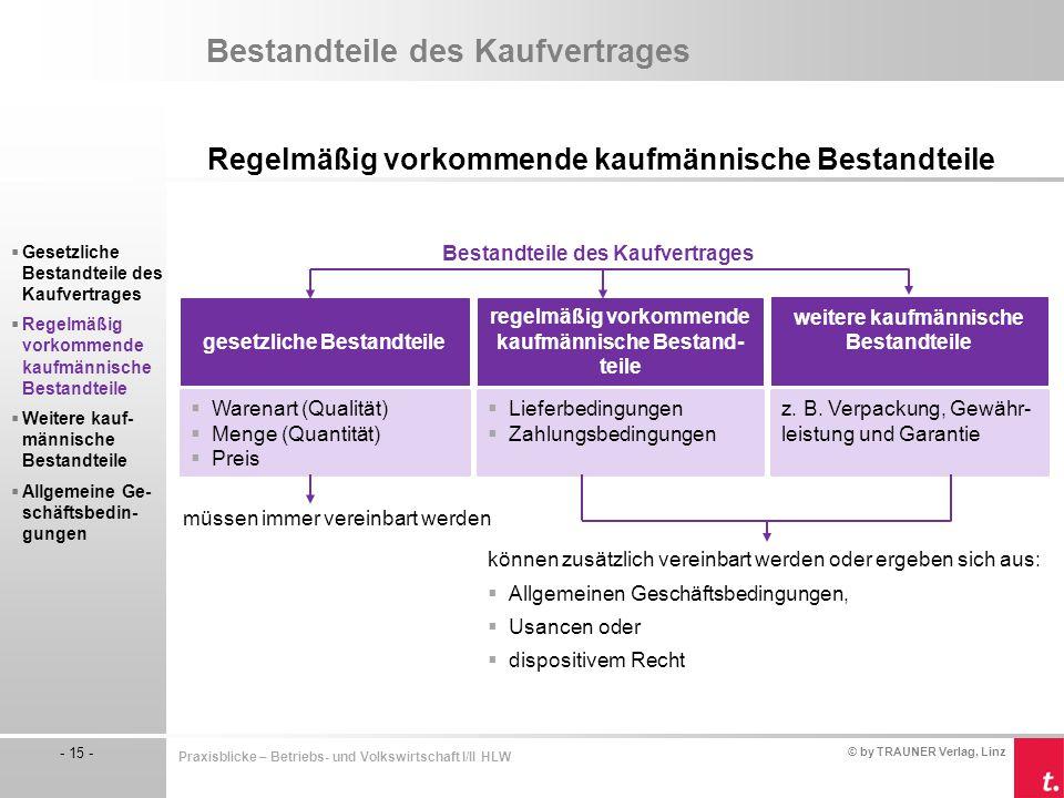 © by TRAUNER Verlag, Linz - 15 - Praxisblicke – Betriebs- und Volkswirtschaft I/II HLW Bestandteile des Kaufvertrages Regelmäßig vorkommende kaufmänni