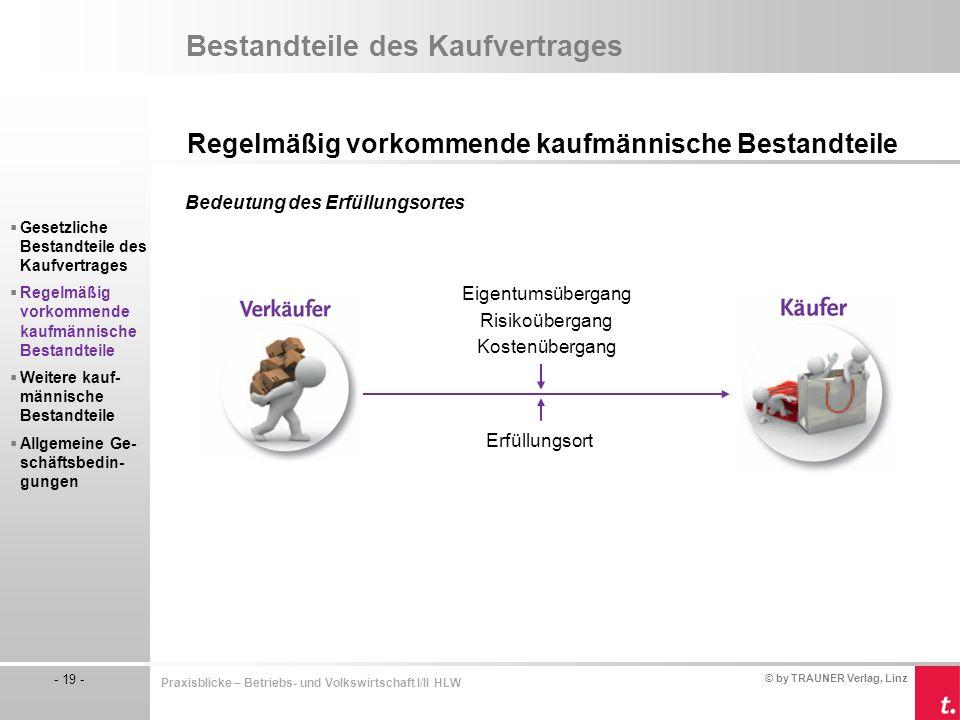 © by TRAUNER Verlag, Linz - 19 - Praxisblicke – Betriebs- und Volkswirtschaft I/II HLW Bestandteile des Kaufvertrages Regelmäßig vorkommende kaufmänni