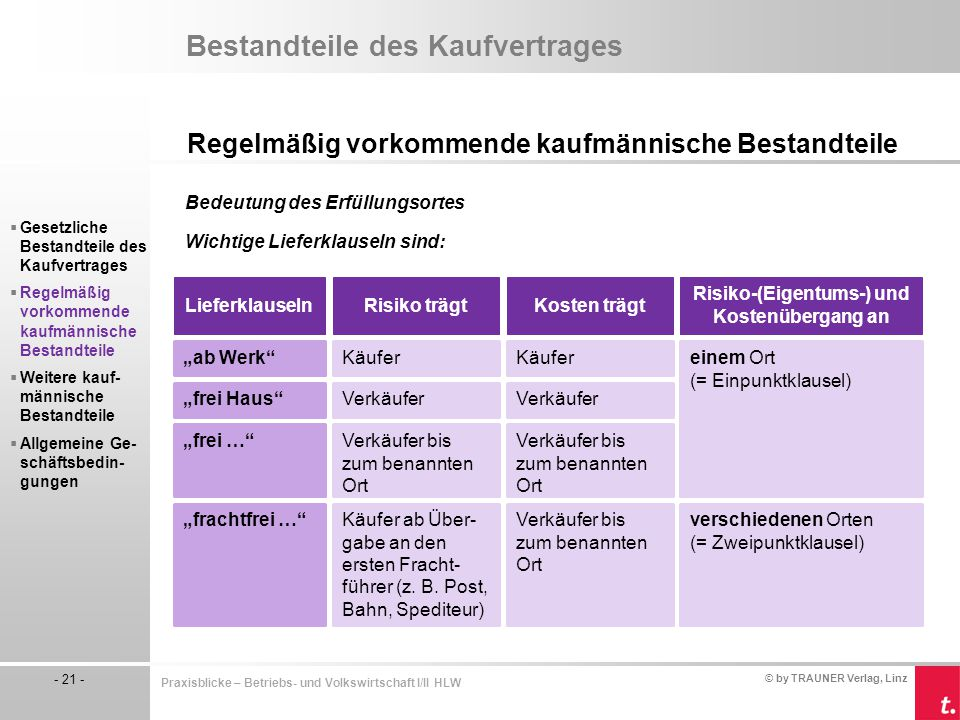 © by TRAUNER Verlag, Linz - 21 - Praxisblicke – Betriebs- und Volkswirtschaft I/II HLW Bestandteile des Kaufvertrages Regelmäßig vorkommende kaufmänni