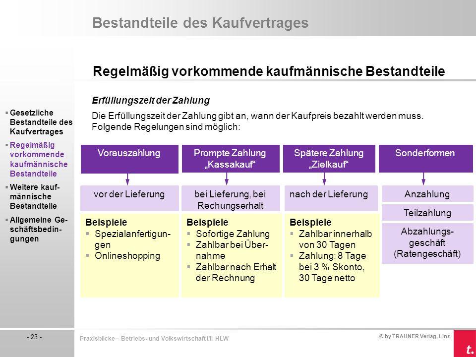 © by TRAUNER Verlag, Linz - 23 - Praxisblicke – Betriebs- und Volkswirtschaft I/II HLW Bestandteile des Kaufvertrages Regelmäßig vorkommende kaufmänni
