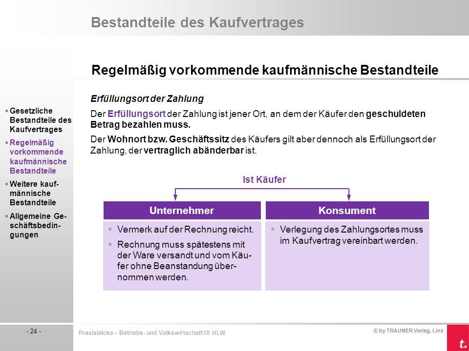 © by TRAUNER Verlag, Linz - 24 - Praxisblicke – Betriebs- und Volkswirtschaft I/II HLW Bestandteile des Kaufvertrages Regelmäßig vorkommende kaufmänni
