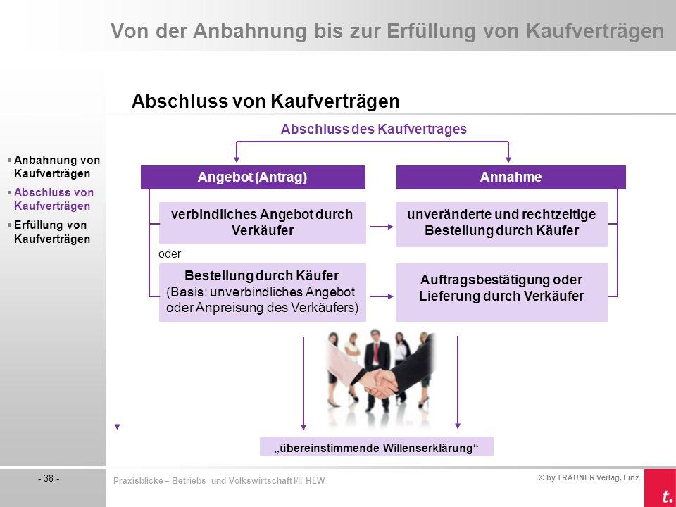 © by TRAUNER Verlag, Linz - 38 - Praxisblicke – Betriebs- und Volkswirtschaft I/II HLW Von der Anbahnung bis zur Erfüllung von Kaufverträgen Abschluss
