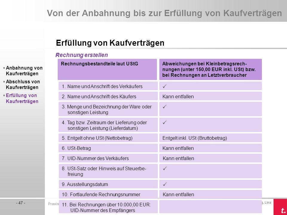 © by TRAUNER Verlag, Linz - 47 - Praxisblicke – Betriebs- und Volkswirtschaft I/II HLW Von der Anbahnung bis zur Erfüllung von Kaufverträgen Erfüllung