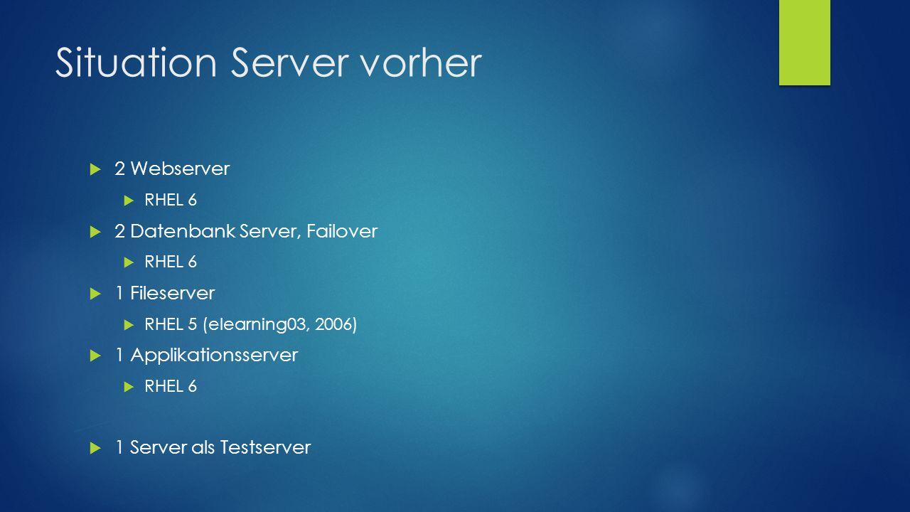Situation Server vorher  2 Webserver  RHEL 6  2 Datenbank Server, Failover  RHEL 6  1 Fileserver  RHEL 5 (elearning03, 2006)  1 Applikationsserver  RHEL 6  1 Server als Testserver