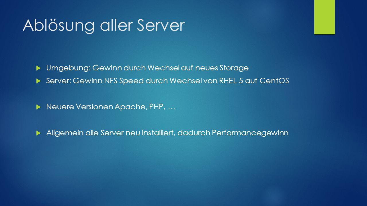 Ablösung aller Server  Umgebung: Gewinn durch Wechsel auf neues Storage  Server: Gewinn NFS Speed durch Wechsel von RHEL 5 auf CentOS  Neuere Versi