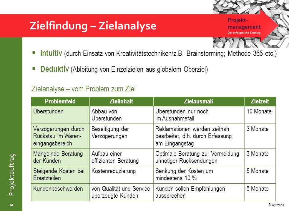 © Wytrzens Projektauftrag Zielfindung – Zielanalyse  Intuitiv (durch Einsatz von Kreativitätstechniken/z.B. Brainstorming; Methode 365 etc.)  Dedukt
