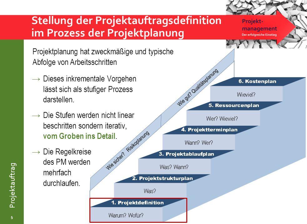 © Wytrzens Projektauftrag Stellung der Projektauftragsdefinition im Prozess der Projektplanung 5 → Dieses inkrementale Vorgehen lässt sich als stufiger Prozess darstellen.