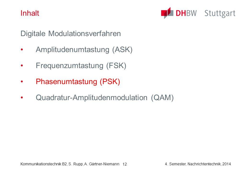 Kommunikationstechnik B2, S. Rupp, A. Gärtner-Niemann4. Semester, Nachrichtentechnik, 2014 12 Inhalt Digitale Modulationsverfahren Amplitudenumtastung