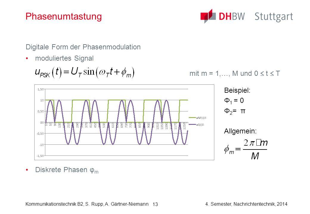 Kommunikationstechnik B2, S. Rupp, A. Gärtner-Niemann4. Semester, Nachrichtentechnik, 2014 13 Phasenumtastung Digitale Form der Phasenmodulation modul