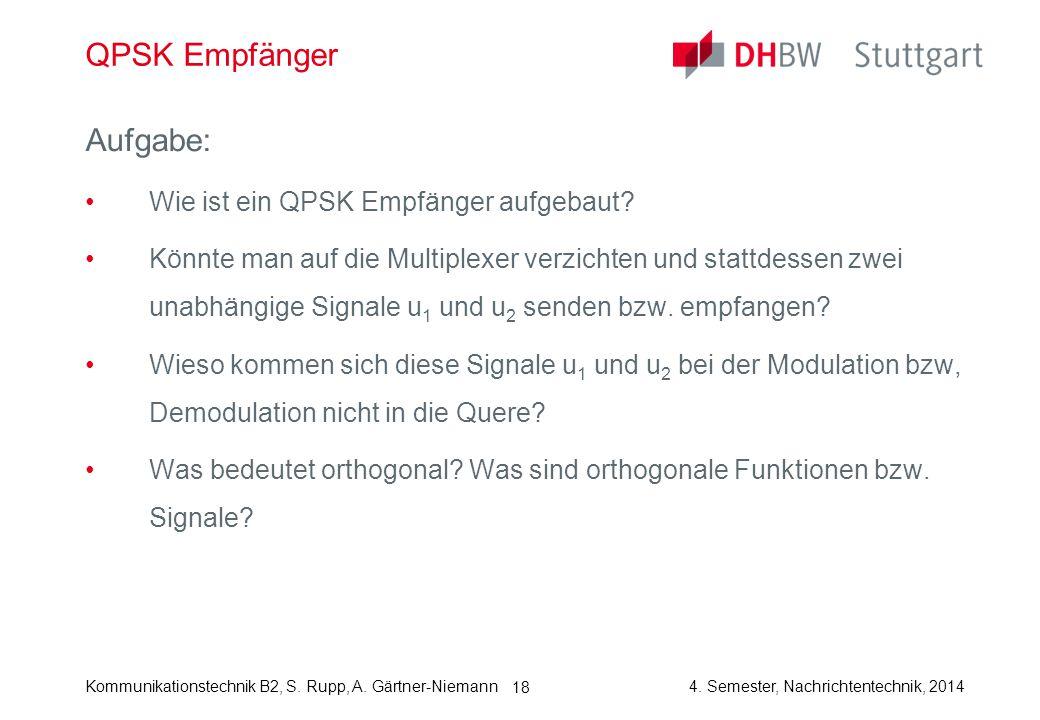 Kommunikationstechnik B2, S. Rupp, A. Gärtner-Niemann4. Semester, Nachrichtentechnik, 2014 18 QPSK Empfänger Aufgabe: Wie ist ein QPSK Empfänger aufge