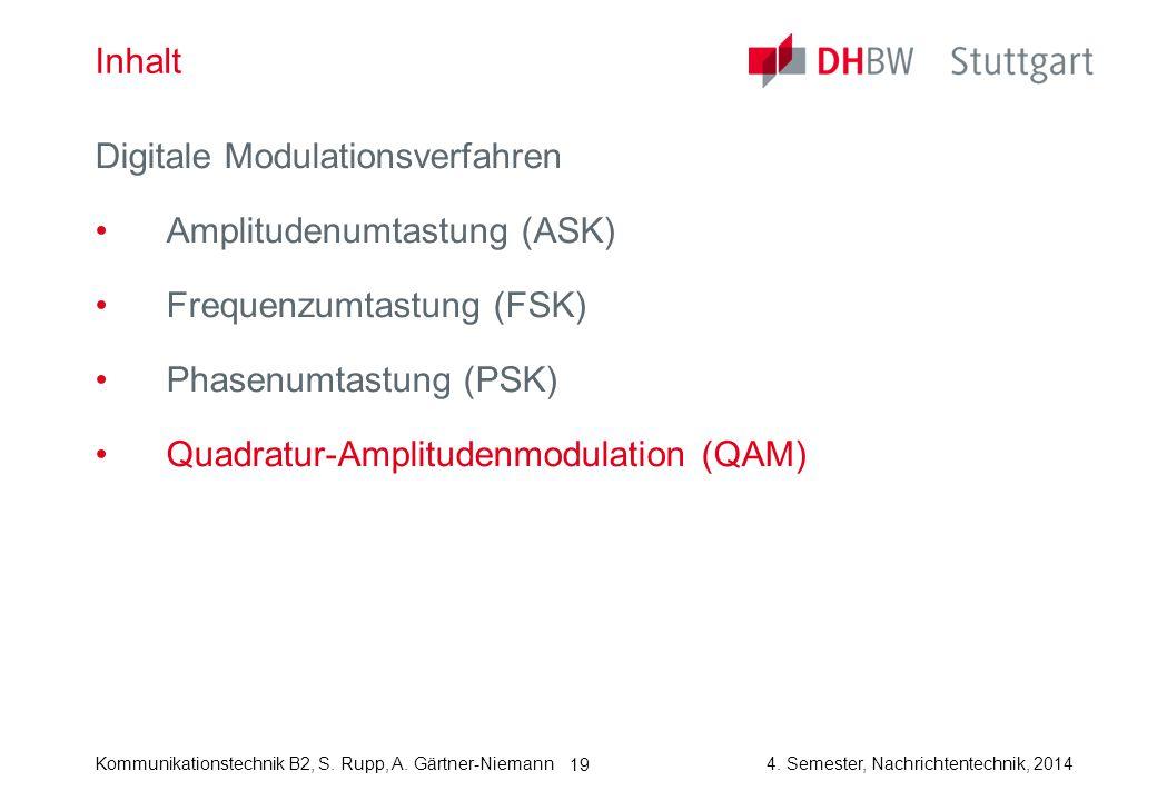 Kommunikationstechnik B2, S. Rupp, A. Gärtner-Niemann4. Semester, Nachrichtentechnik, 2014 19 Inhalt Digitale Modulationsverfahren Amplitudenumtastung