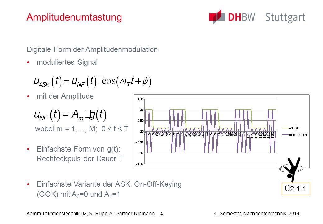 Kommunikationstechnik B2, S. Rupp, A. Gärtner-Niemann4. Semester, Nachrichtentechnik, 2014 4 Amplitudenumtastung Digitale Form der Amplitudenmodulatio