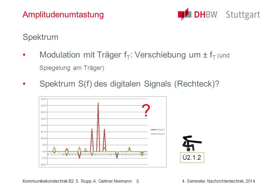 Kommunikationstechnik B2, S. Rupp, A. Gärtner-Niemann4. Semester, Nachrichtentechnik, 2014 5 Amplitudenumtastung Spektrum Modulation mit Träger f T :