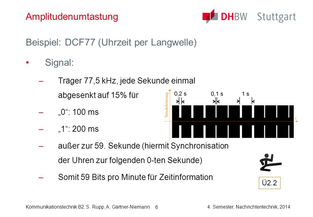 Kommunikationstechnik B2, S. Rupp, A. Gärtner-Niemann4. Semester, Nachrichtentechnik, 2014 6 Amplitudenumtastung Beispiel: DCF77 (Uhrzeit per Langwell