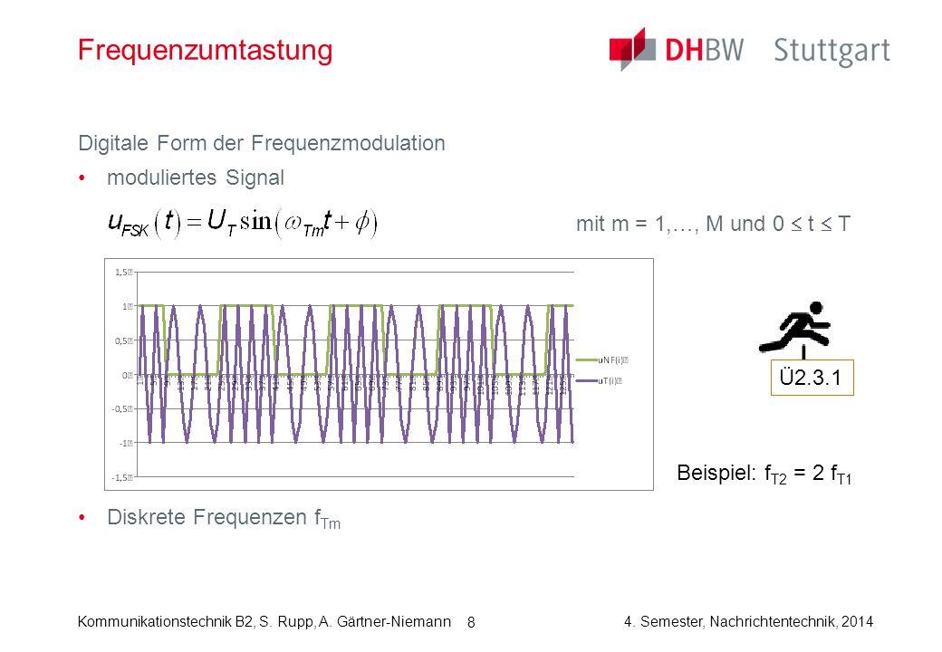 Kommunikationstechnik B2, S. Rupp, A. Gärtner-Niemann4. Semester, Nachrichtentechnik, 2014 8 Frequenzumtastung Digitale Form der Frequenzmodulation mo