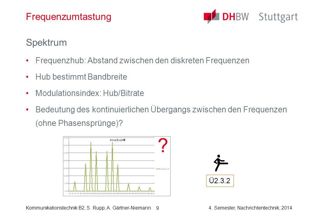 Kommunikationstechnik B2, S. Rupp, A. Gärtner-Niemann4. Semester, Nachrichtentechnik, 2014 9 Frequenzumtastung Spektrum Frequenzhub: Abstand zwischen