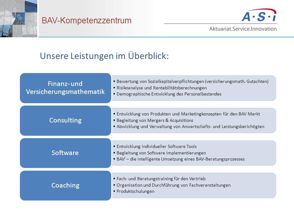 Unsere Leistungen im Überblick: BAV-Kompetenzzentrum Bewertung von Sozialkapitalverpflichtungen (versicherungsmath. Gutachten) Risikoanalyse und Renta