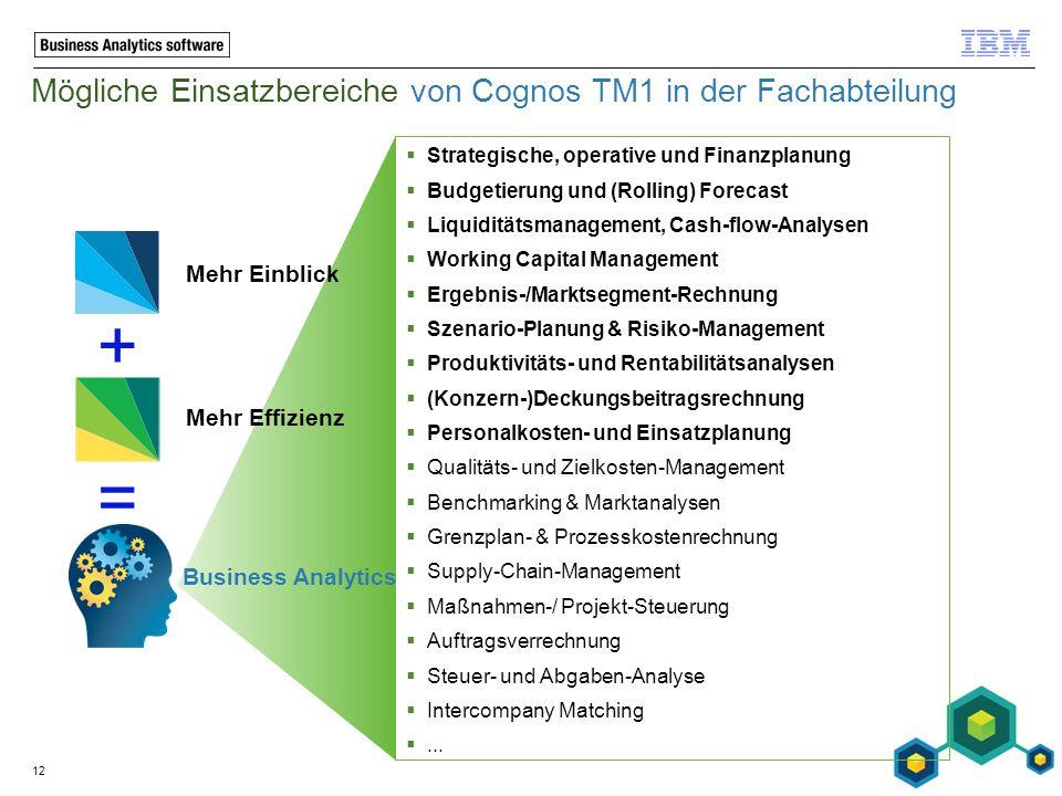 Mögliche Einsatzbereiche von Cognos TM1 in der Fachabteilung  Strategische, operative und Finanzplanung  Budgetierung und (Rolling) Forecast  Liqui