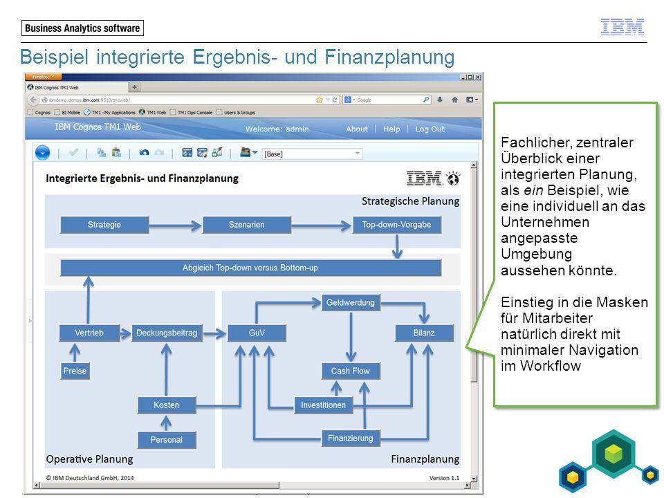 Beispiel integrierte Ergebnis- und Finanzplanung IBM Confidential - For internal and business partner use only Fachlicher, zentraler Überblick einer i