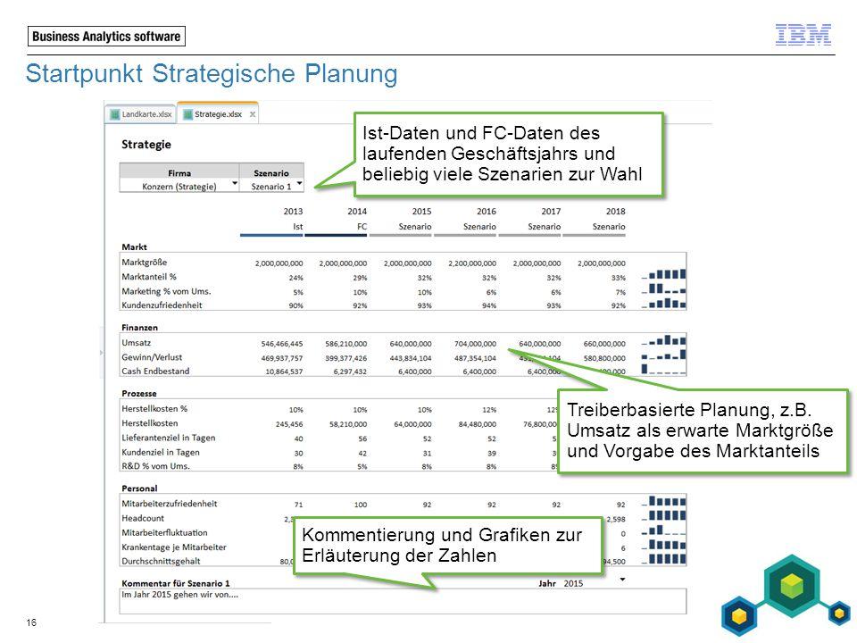 Startpunkt Strategische Planung 16 Ist-Daten und FC-Daten des laufenden Geschäftsjahrs und beliebig viele Szenarien zur Wahl Treiberbasierte Planung,