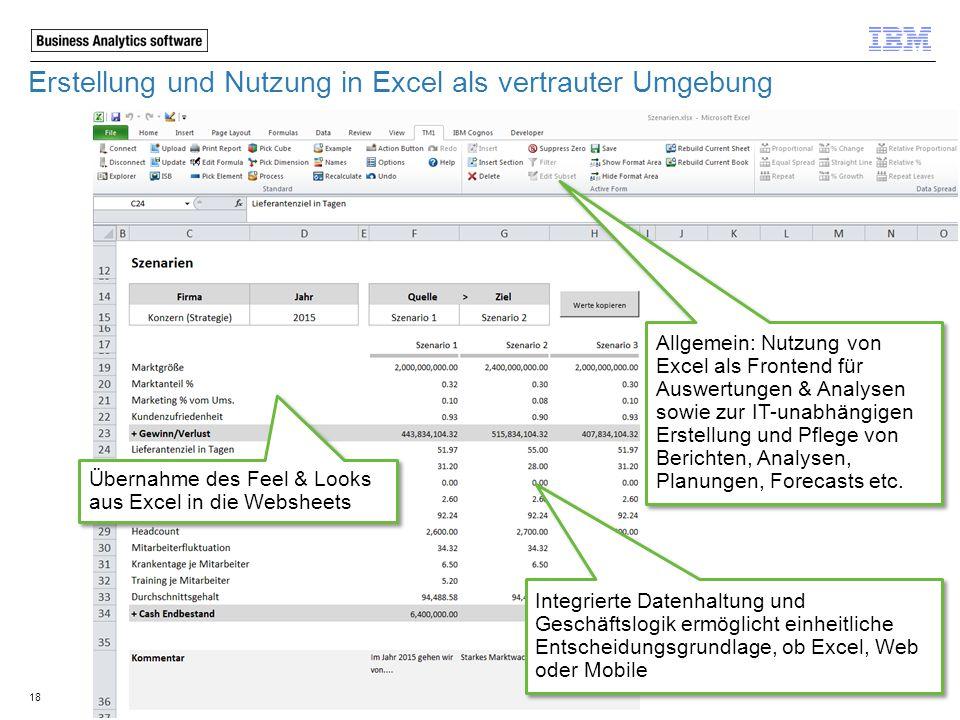 Erstellung und Nutzung in Excel als vertrauter Umgebung 18 Übernahme des Feel & Looks aus Excel in die Websheets Integrierte Datenhaltung und Geschäft