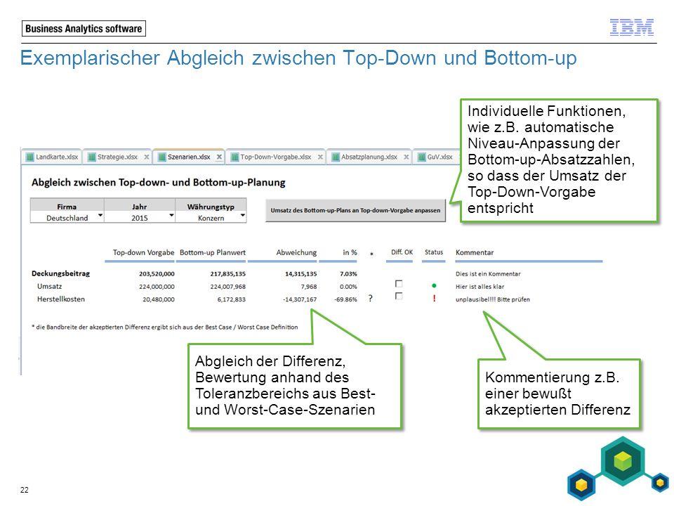 Exemplarischer Abgleich zwischen Top-Down und Bottom-up 22 Abgleich der Differenz, Bewertung anhand des Toleranzbereichs aus Best- und Worst-Case-Szen