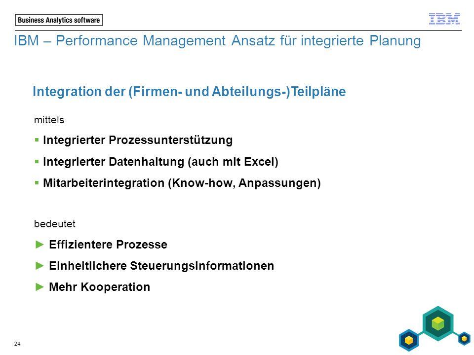 IBM – Performance Management Ansatz für integrierte Planung 24 Integration der (Firmen- und Abteilungs-)Teilpläne mittels  Integrierter Prozessunters