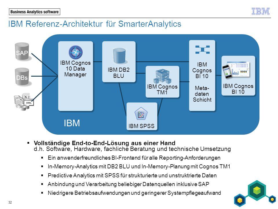 IBM IBM Referenz-Architektur für SmarterAnalytics 32 IBM Cognos BI 10 Meta- daten Schicht IBM Cognos BI 10 Meta- daten Schicht IBM Cognos BI 10 IBM DB