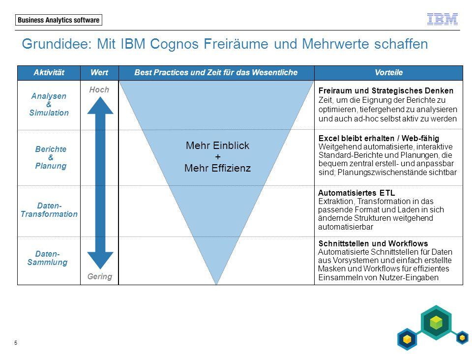 5 Gering Berichte & Planung Daten- Transformation Daten- Sammlung Grundidee: Mit IBM Cognos Freiräume und Mehrwerte schaffen Best Practices und Zeit f