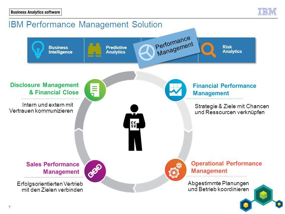 Business Intelligence Predictive Analytics Performance Management Risk Analytics IBM Performance Management Solution Intern und extern mit Vertrauen k