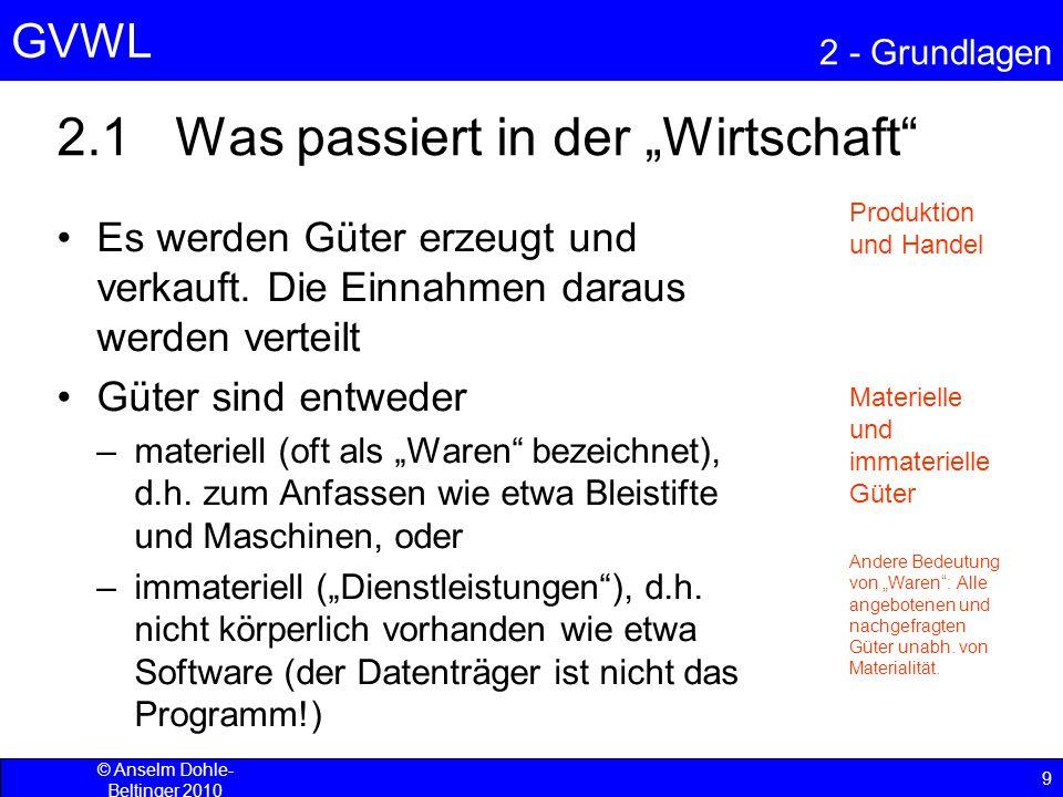 GVWL 2 - Grundlagen 3 - GÜTERARTEN UND MARKTVERSAGEN 20 © Anselm Dohle-Beltinger 2010