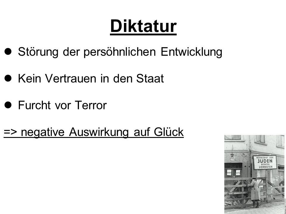 Diktatur Störung der persöhnlichen Entwicklung Kein Vertrauen in den Staat Furcht vor Terror => negative Auswirkung auf Glück