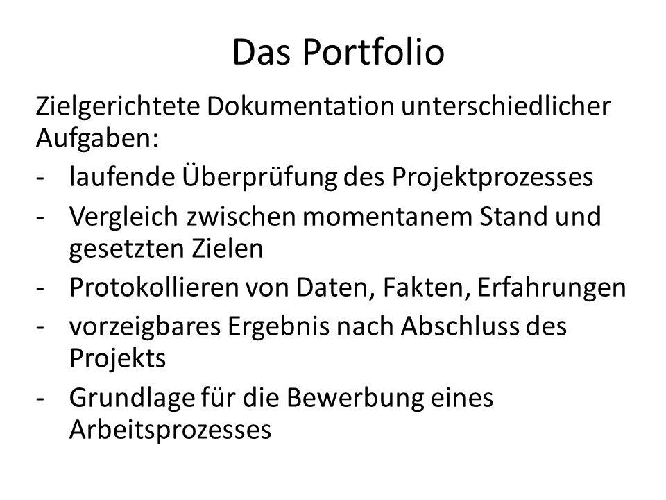 Das Portfolio Zielgerichtete Dokumentation unterschiedlicher Aufgaben: -laufende Überprüfung des Projektprozesses -Vergleich zwischen momentanem Stand