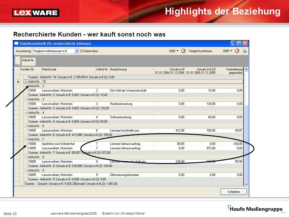 Lexware Händlerkongress 2006 Erstellt von: Christoph Müller Seite: 23 Highlights der Beziehung Recherchierte Kunden - wer kauft sonst noch was