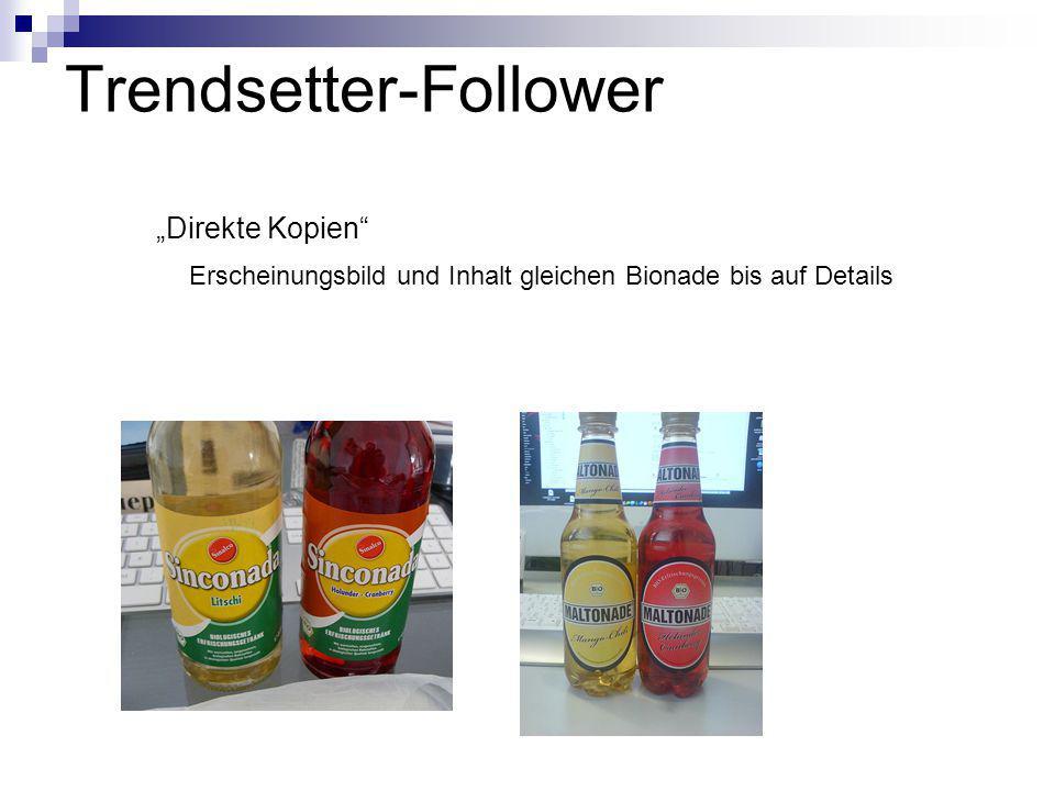 """Trendsetter-Follower """"Direkte Kopien"""" Erscheinungsbild und Inhalt gleichen Bionade bis auf Details"""