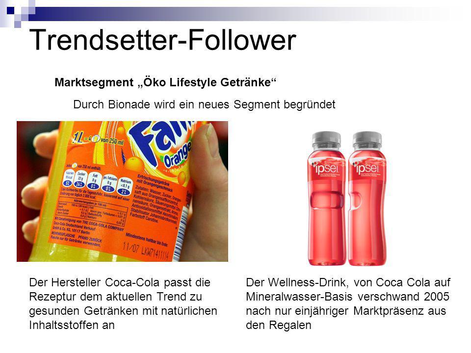 """Trendsetter-Follower Marktsegment """"Öko Lifestyle Getränke"""" Durch Bionade wird ein neues Segment begründet Der Hersteller Coca-Cola passt die Rezeptur"""