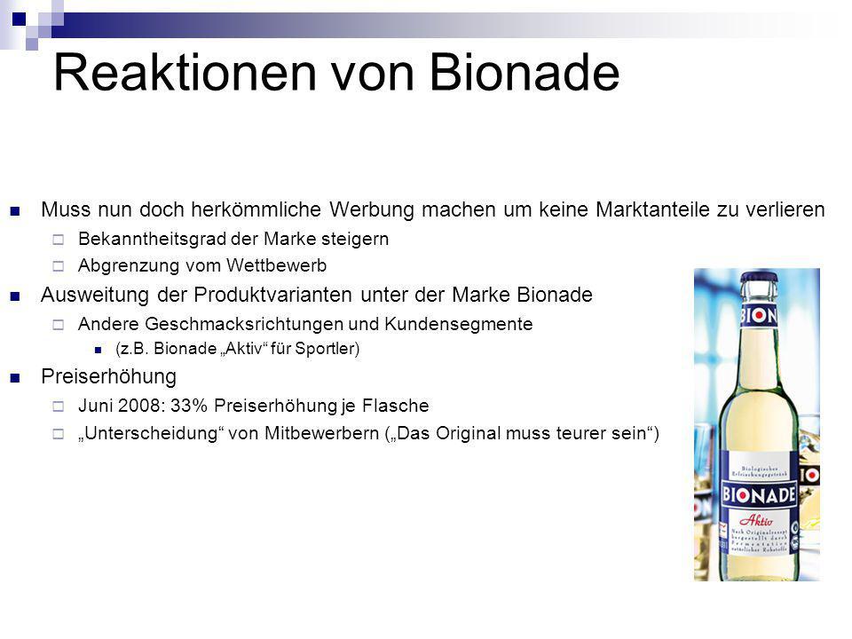 Reaktionen von Bionade Muss nun doch herkömmliche Werbung machen um keine Marktanteile zu verlieren  Bekanntheitsgrad der Marke steigern  Abgrenzung