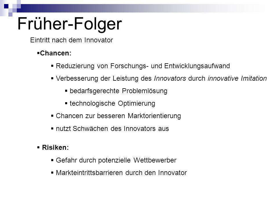 Früher-Folger Eintritt nach dem Innovator  Chancen:  Reduzierung von Forschungs- und Entwicklungsaufwand  Verbesserung der Leistung des Innovators