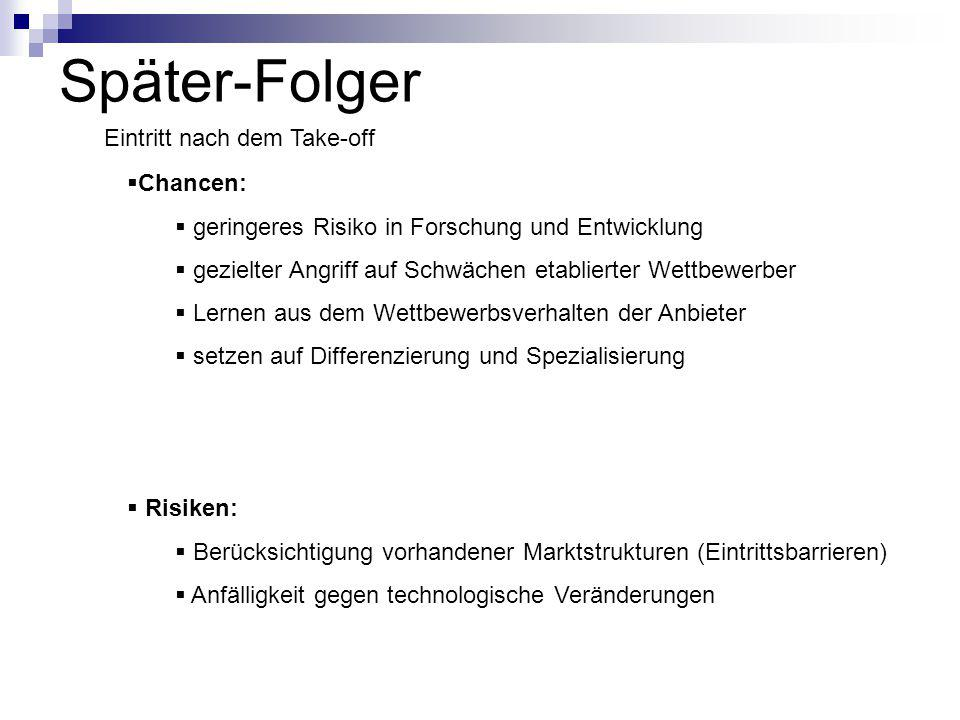 Inhalt Trend → Trendsetter → Follower Folger-Strategien Beispiele für Trendsetter-Follower 1.