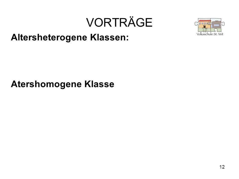 12 VORTRÄGE Altersheterogene Klassen: Atershomogene Klasse